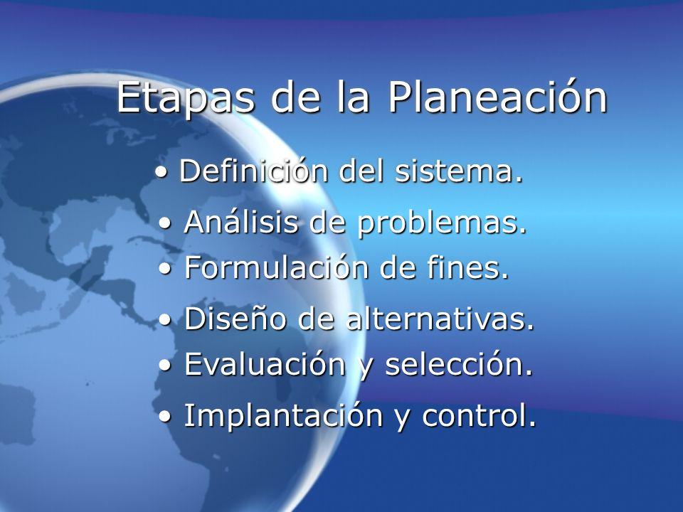Etapas de la Planeación Definición del sistema.Definición del sistema. Análisis de problemas. Análisis de problemas. Formulación de fines. Formulación