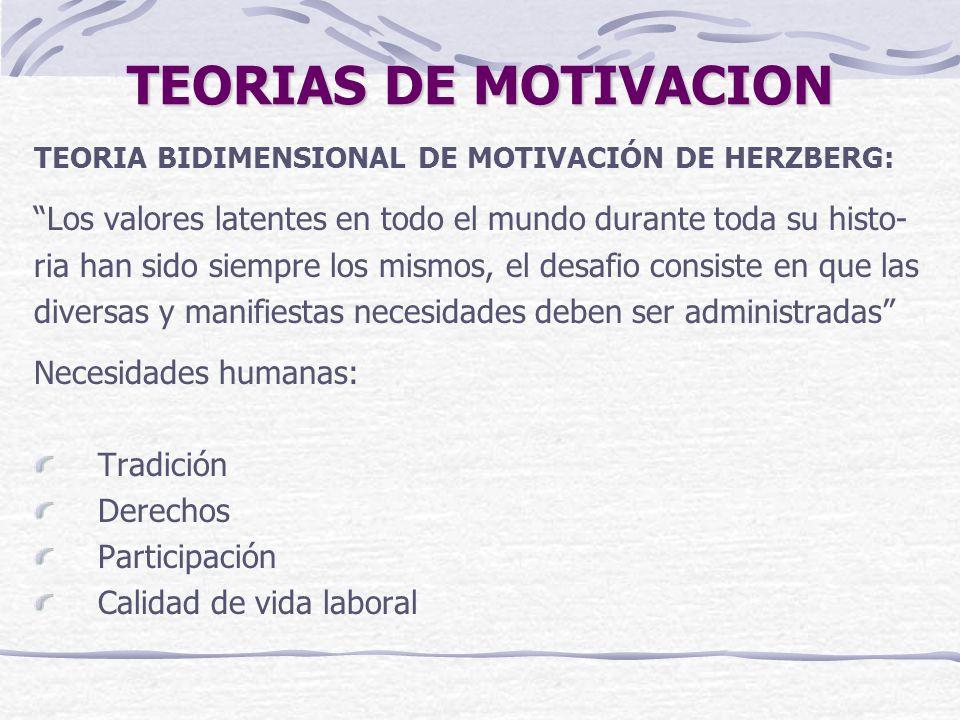 TEORIAS DE MOTIVACION TEORIA BIDIMENSIONAL DE MOTIVACIÓN DE HERZBERG: Los valores latentes en todo el mundo durante toda su histo- ria han sido siempr