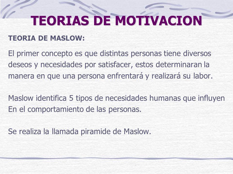 TEORIAS DE MOTIVACION TEORIA DE MASLOW: El primer concepto es que distintas personas tiene diversos deseos y necesidades por satisfacer, estos determinaran la manera en que una persona enfrentará y realizará su labor.