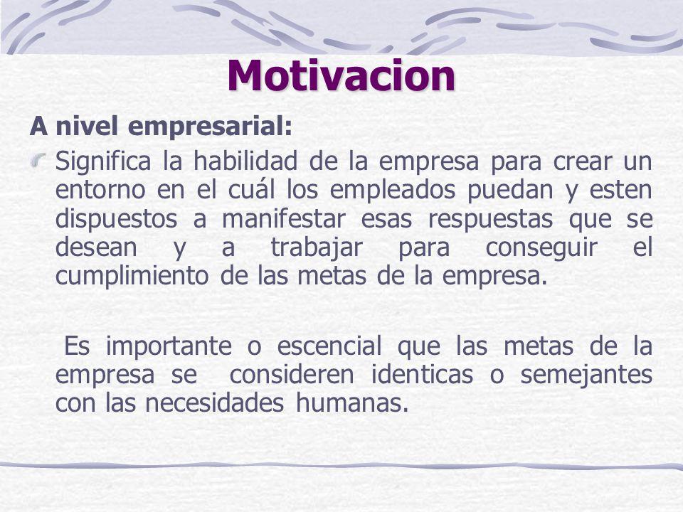 Motivacion A nivel empresarial: Significa la habilidad de la empresa para crear un entorno en el cuál los empleados puedan y esten dispuestos a manifestar esas respuestas que se desean y a trabajar para conseguir el cumplimiento de las metas de la empresa.