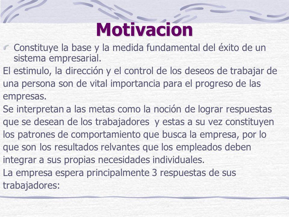 Motivacion Constituye la base y la medida fundamental del éxito de un sistema empresarial. El estimulo, la dirección y el control de los deseos de tra