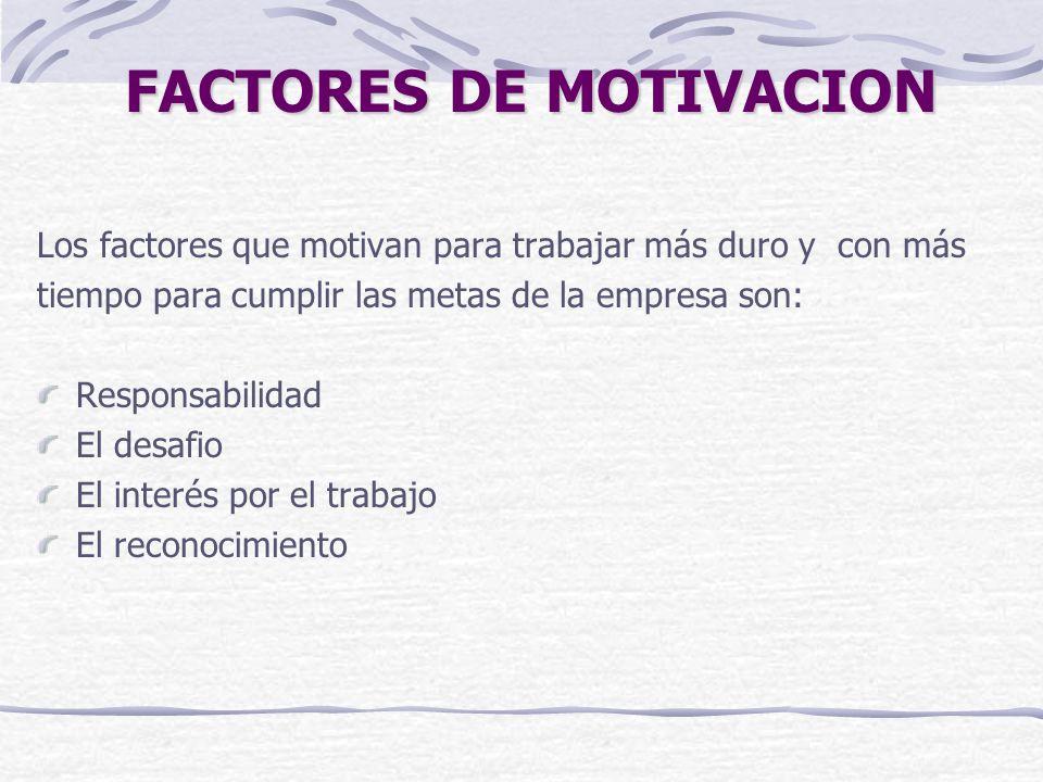 FACTORES DE MOTIVACION FACTORES DE MOTIVACION Los factores que motivan para trabajar más duro y con más tiempo para cumplir las metas de la empresa son: Responsabilidad El desafio El interés por el trabajo El reconocimiento