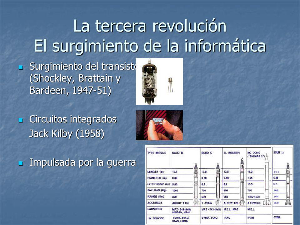 La tercera revolución El surgimiento de la informática Surgimiento del transistor (Shockley, Brattain y Bardeen, 1947-51) Surgimiento del transistor (