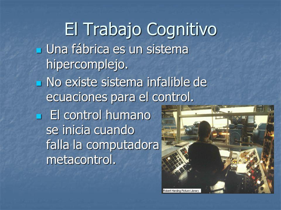 El Trabajo Cognitivo Una fábrica es un sistema hipercomplejo. Una fábrica es un sistema hipercomplejo. No existe sistema infalible de ecuaciones para