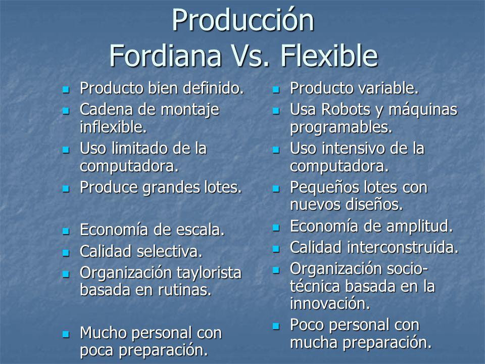 Producción Fordiana Vs. Flexible Producto bien definido. Producto bien definido. Cadena de montaje inflexible. Cadena de montaje inflexible. Uso limit