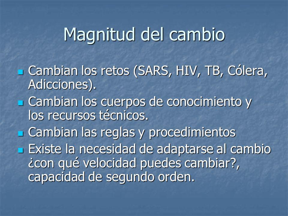 Magnitud del cambio Cambian los retos (SARS, HIV, TB, Cólera, Adicciones). Cambian los retos (SARS, HIV, TB, Cólera, Adicciones). Cambian los cuerpos