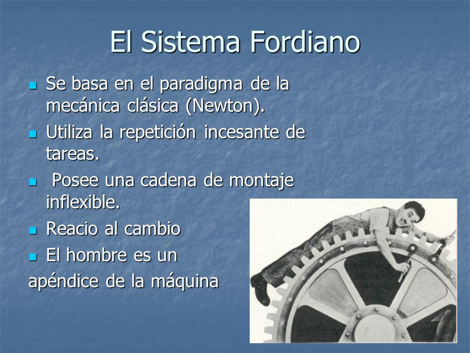 El Sistema Fordiano Se basa en el paradigma de la mecánica clásica (Newton). Se basa en el paradigma de la mecánica clásica (Newton). Utiliza la repet