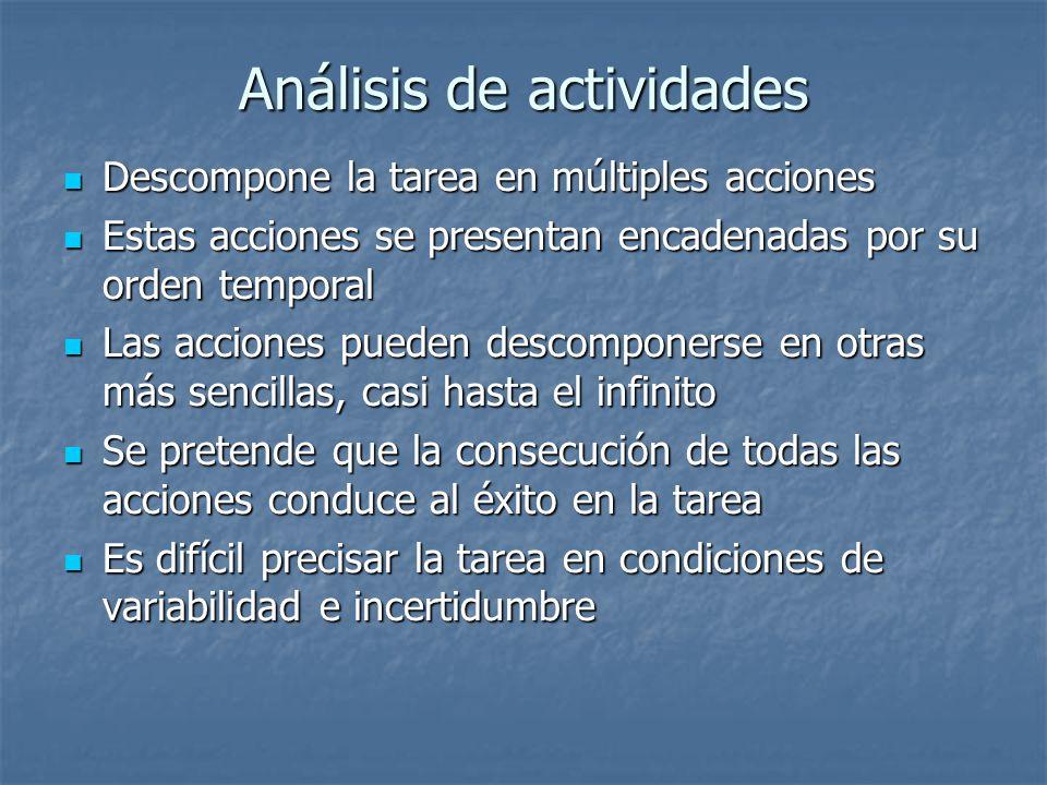 Análisis de actividades Descompone la tarea en múltiples acciones Descompone la tarea en múltiples acciones Estas acciones se presentan encadenadas po