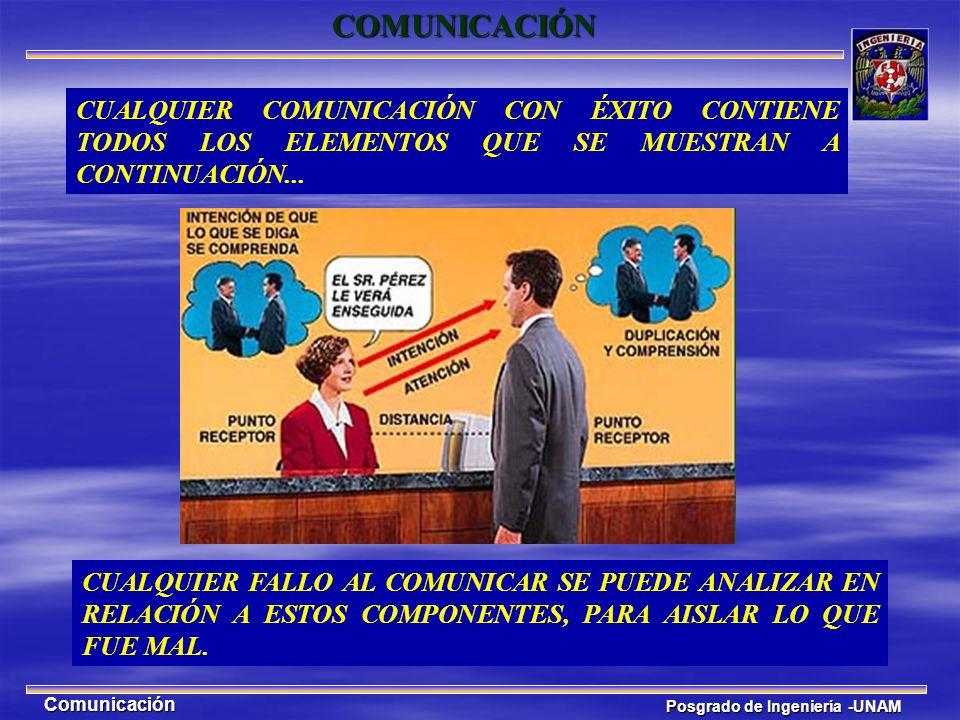 Posgrado de Ingeniería -UNAM Comunicación CUALQUIER COMUNICACIÓN CON ÉXITO CONTIENE TODOS LOS ELEMENTOS QUE SE MUESTRAN A CONTINUACIÓN... CUALQUIER FA