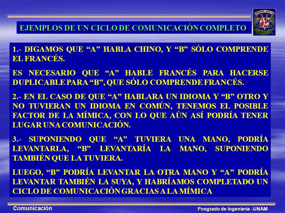 Posgrado de Ingeniería -UNAM Comunicación EJEMPLOS DE UN CICLO DE COMUNICACIÓN COMPLETO 1.- DIGAMOS QUE A HABLA CHINO, Y B SÓLO COMPRENDE EL FRANCÉS.