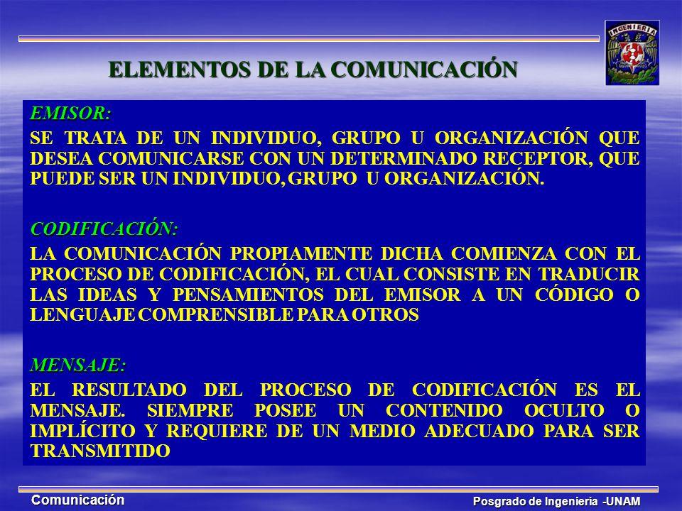 Posgrado de Ingeniería -UNAM Comunicación ELEMENTOS DE LA COMUNICACIÓN EMISOR: SE TRATA DE UN INDIVIDUO, GRUPO U ORGANIZACIÓN QUE DESEA COMUNICARSE CO