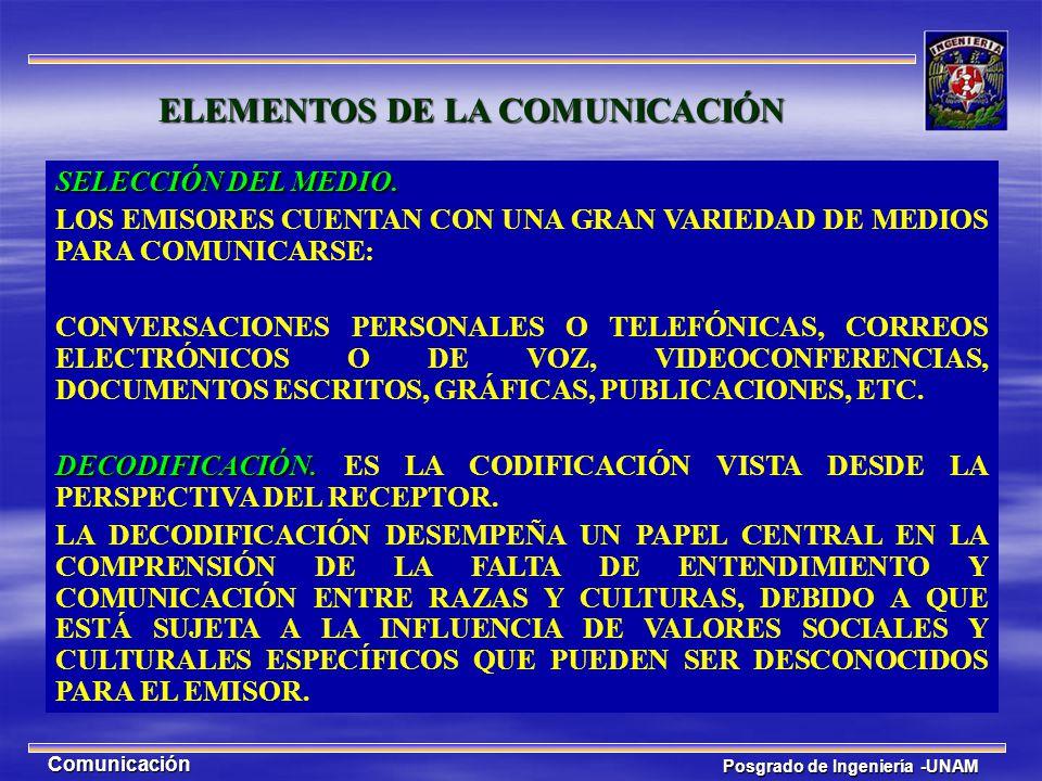 Posgrado de Ingeniería -UNAM Comunicación ELEMENTOS DE LA COMUNICACIÓN SELECCIÓN DEL MEDIO. LOS EMISORES CUENTAN CON UNA GRAN VARIEDAD DE MEDIOS PARA