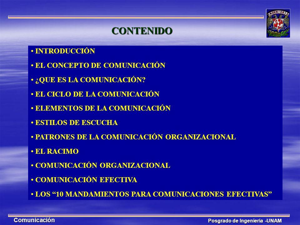 Posgrado de Ingeniería -UNAM Comunicación INTRODUCCIÓN EL CONCEPTO DE COMUNICACIÓN ¿QUE ES LA COMUNICACIÓN? EL CICLO DE LA COMUNICACIÓN ELEMENTOS DE L