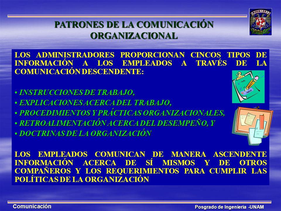 Posgrado de Ingeniería -UNAM Comunicación PATRONES DE LA COMUNICACIÓN ORGANIZACIONAL LOS ADMINISTRADORES PROPORCIONAN CINCOS TIPOS DE INFORMACIÓN A LO