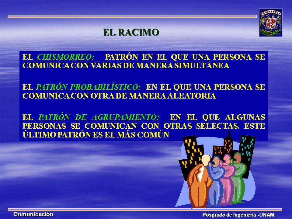 Posgrado de Ingeniería -UNAM Comunicación CHISMORREO: EL CHISMORREO: PATRÓN EN EL QUE UNA PERSONA SE COMUNICA CON VARIAS DE MANERA SIMULTÁNEA PATRÓN P