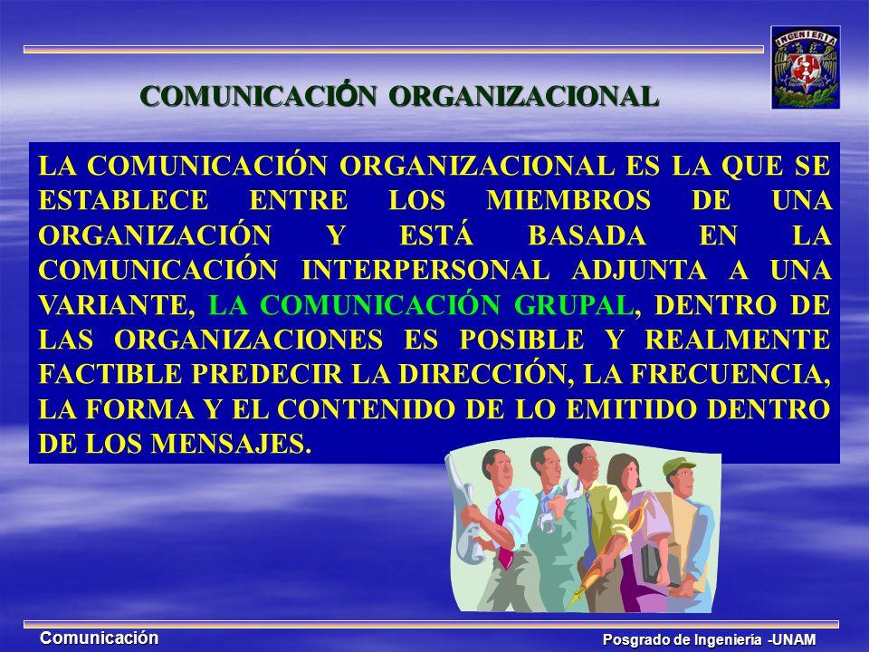 Posgrado de Ingeniería -UNAM Comunicación LA COMUNICACIÓN ORGANIZACIONAL ES LA QUE SE ESTABLECE ENTRE LOS MIEMBROS DE UNA ORGANIZACIÓN Y ESTÁ BASADA E