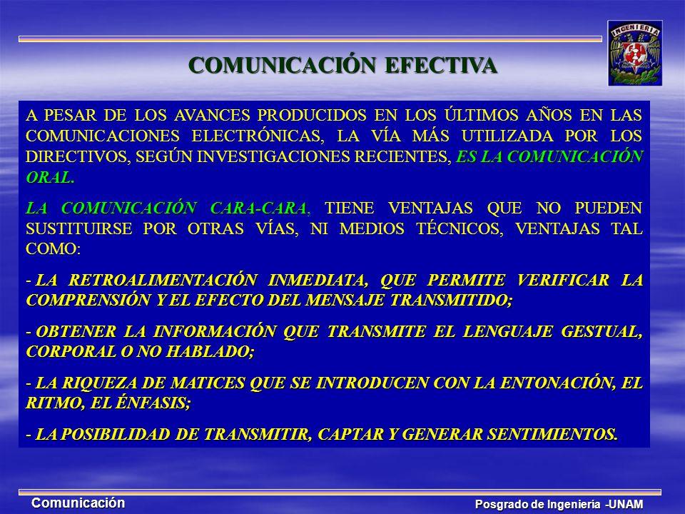 Posgrado de Ingeniería -UNAM Comunicación ES LA COMUNICACIÓN ORAL. A PESAR DE LOS AVANCES PRODUCIDOS EN LOS ÚLTIMOS AÑOS EN LAS COMUNICACIONES ELECTRÓ