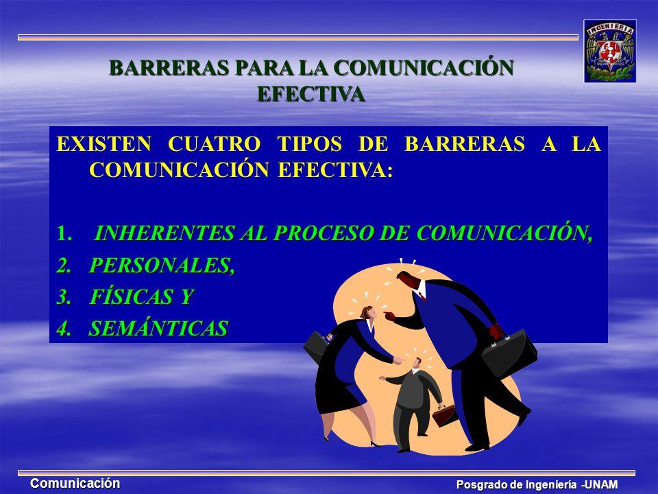 Posgrado de Ingeniería -UNAM Comunicación BARRERAS PARA LA COMUNICACIÓN EFECTIVA EXISTEN CUATRO TIPOS DE BARRERAS A LA COMUNICACIÓN EFECTIVA: INHERENT