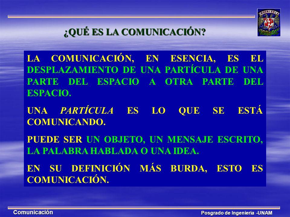 Posgrado de Ingeniería -UNAM Comunicación LA COMUNICACIÓN, EN ESENCIA, ES EL DESPLAZAMIENTO DE UNA PARTÍCULA DE UNA PARTE DEL ESPACIO A OTRA PARTE DEL