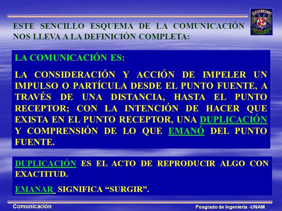 Posgrado de Ingeniería -UNAM Comunicación LA FÓRMULA DE LA COMUNICACIÓN ES: CAUSA, DISTANCIA, EFECTO, CON INTENCIÓN, ATENCIÓN Y DUPLICACIÓN CON COMPRENSIÓN.