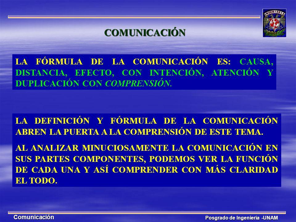 Posgrado de Ingeniería -UNAM Comunicación LA FÓRMULA DE LA COMUNICACIÓN ES: CAUSA, DISTANCIA, EFECTO, CON INTENCIÓN, ATENCIÓN Y DUPLICACIÓN CON COMPRE
