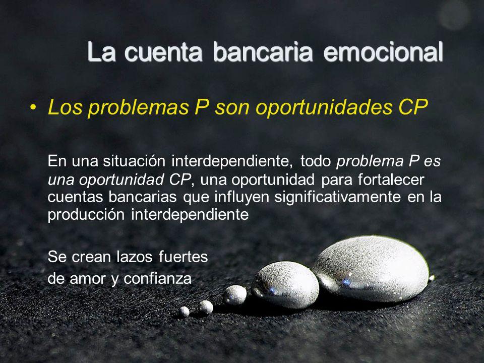 La cuenta bancaria emocional Los problemas P son oportunidades CP En una situación interdependiente, todo problema P es una oportunidad CP, una oportunidad para fortalecer cuentas bancarias que influyen significativamente en la producción interdependiente Se crean lazos fuertes de amor y confianza