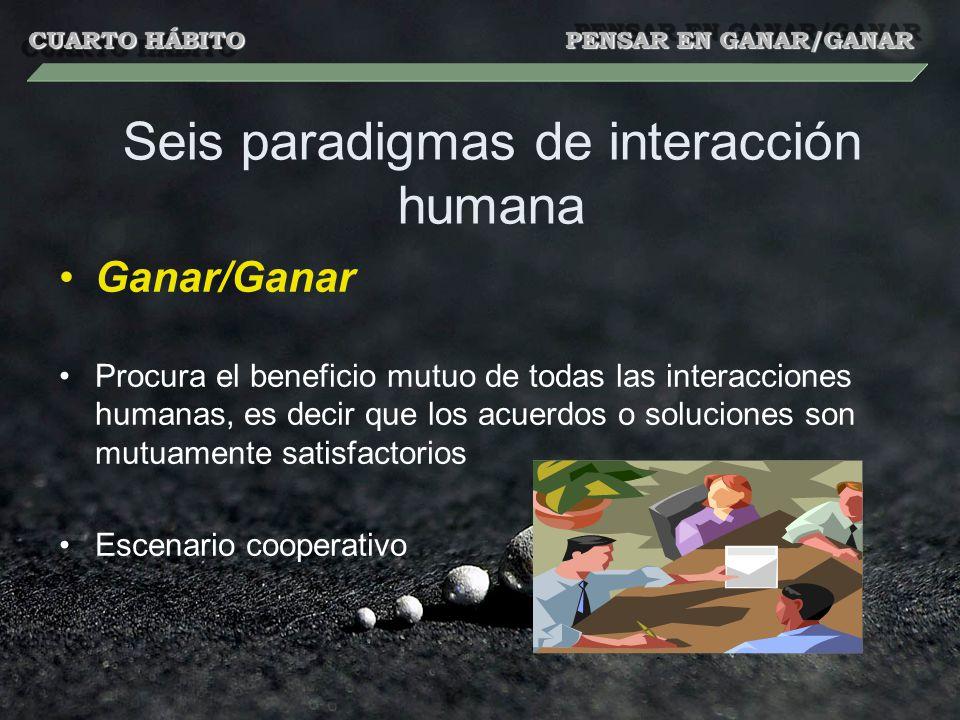 Seis paradigmas de interacción humana Ganar/Ganar Procura el beneficio mutuo de todas las interacciones humanas, es decir que los acuerdos o soluciones son mutuamente satisfactorios Escenario cooperativo CUARTO HÁBITO PENSAR EN GANAR/GANAR