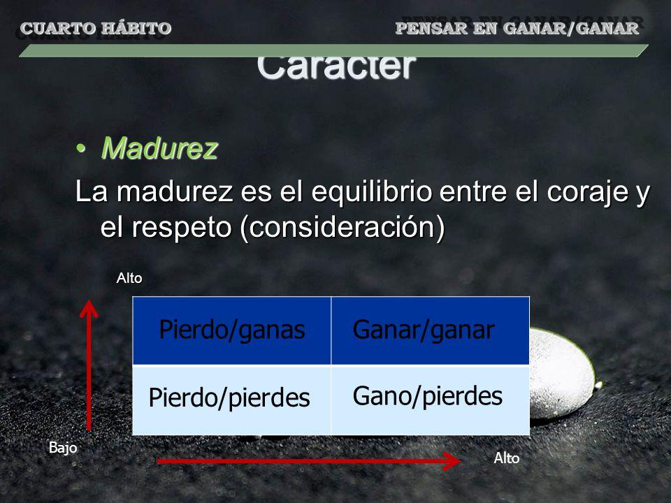 Carácter MadurezMadurez La madurez es el equilibrio entre el coraje y el respeto (consideración) Alto Alto Pierdo/ganasGanar/ganar Pierdo/pierdes Gano