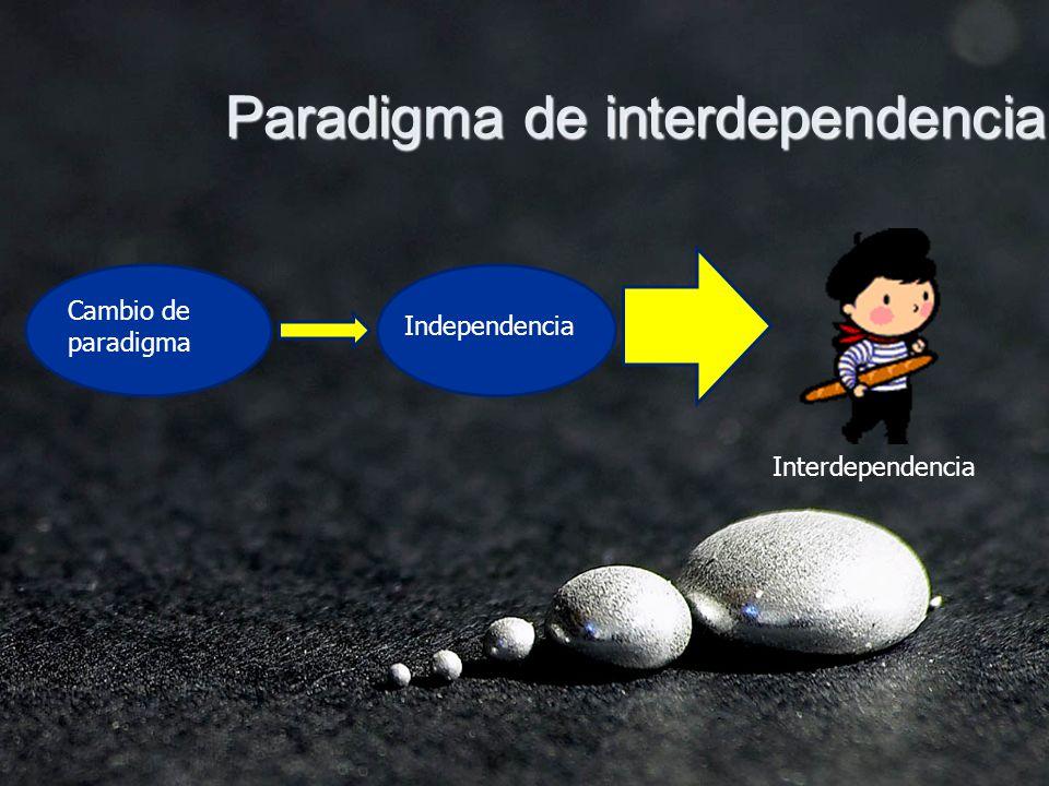 Paradigma de interdependencia Cambio de paradigma Independencia Interdependencia