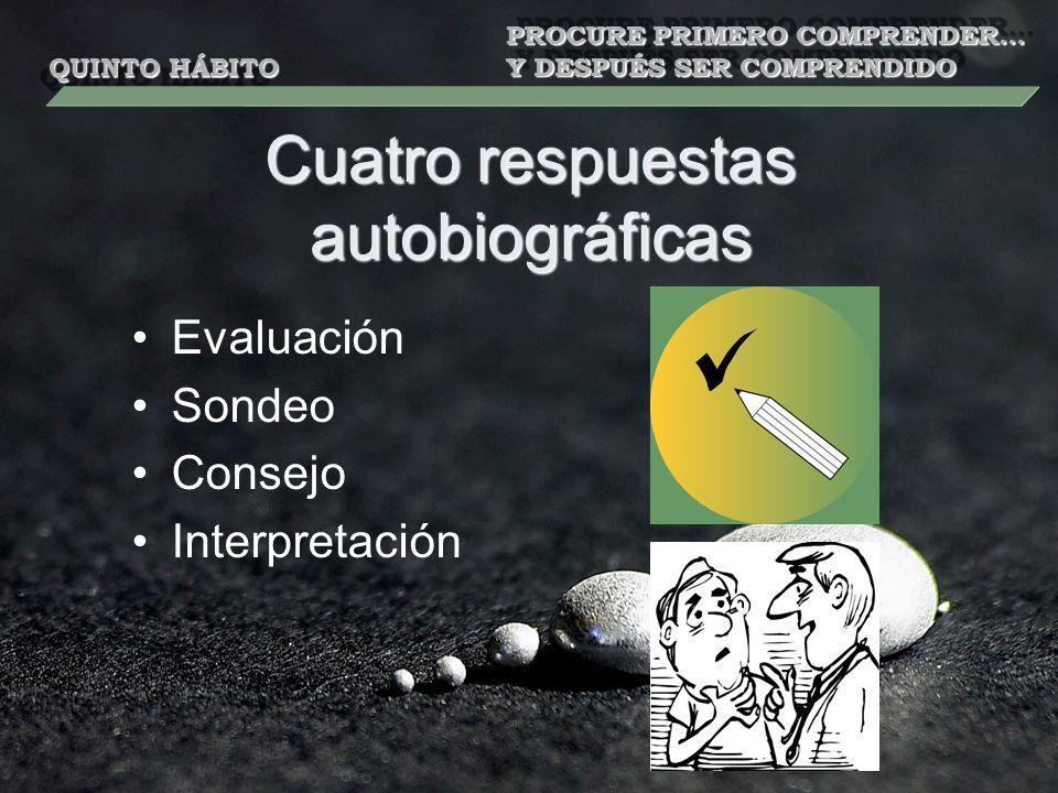 Cuatro respuestas autobiográficas Evaluación Sondeo Consejo Interpretación QUINTO HÁBITO PROCURE PRIMERO COMPRENDER… Y DESPUÉS SER COMPRENDIDO