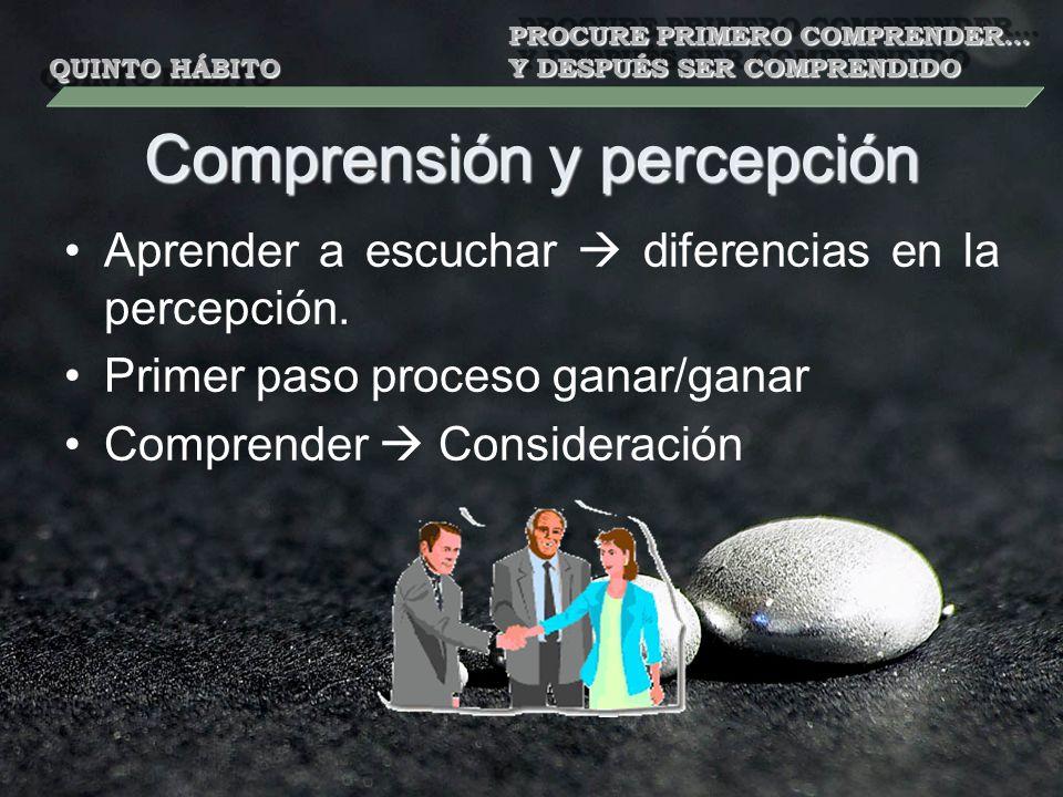 Comprensión y percepción Aprender a escuchar diferencias en la percepción. Primer paso proceso ganar/ganar Comprender Consideración QUINTO HÁBITO PROC