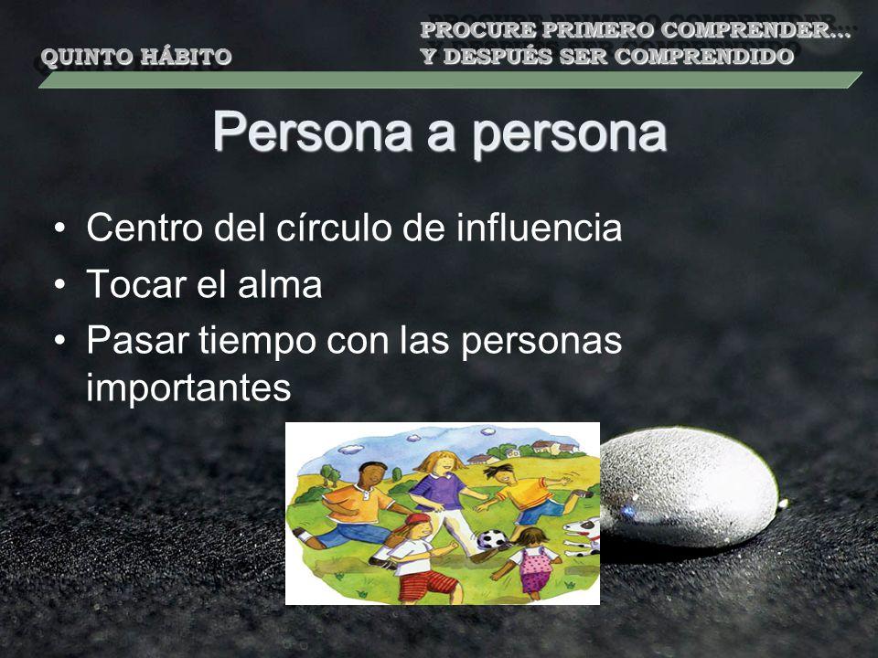 Persona a persona Centro del círculo de influencia Tocar el alma Pasar tiempo con las personas importantes QUINTO HÁBITO PROCURE PRIMERO COMPRENDER… Y