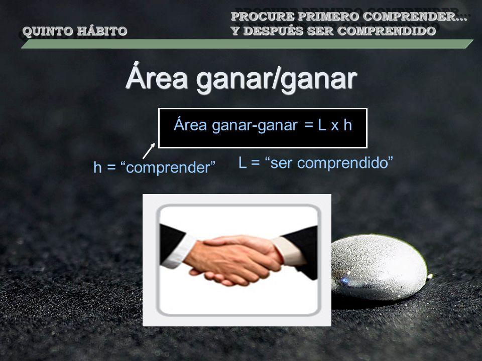 Área ganar/ganar Área ganar-ganar = L x h h = comprender L = ser comprendido QUINTO HÁBITO PROCURE PRIMERO COMPRENDER… Y DESPUÉS SER COMPRENDIDO