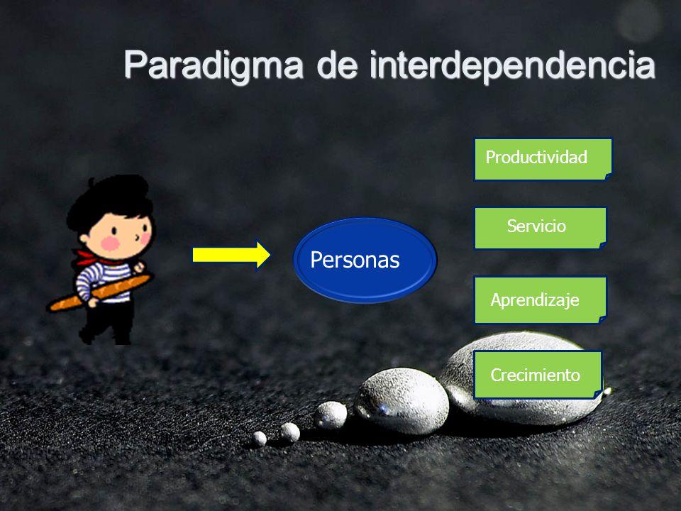 Paradigma de interdependencia Personas Productividad Servicio Aprendizaje Crecimiento