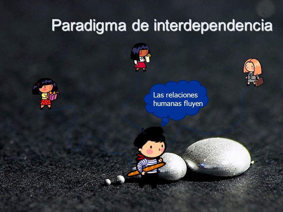Paradigma de interdependencia Las relaciones humanas fluyen