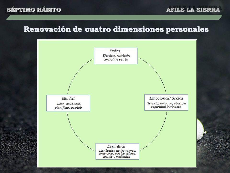 SÉPTIMO HÁBITO AFILE LA SIERRA Renovación de cuatro dimensiones personales