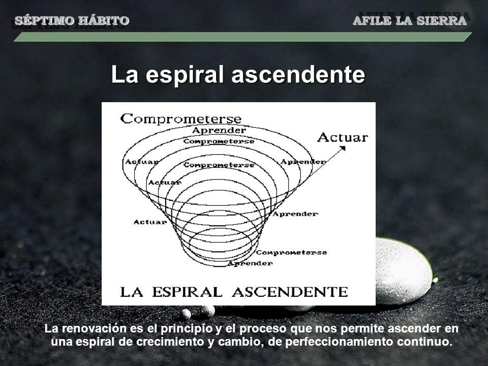 La espiral ascendente La renovación es el principio y el proceso que nos permite ascender en una espiral de crecimiento y cambio, de perfeccionamiento continuo.