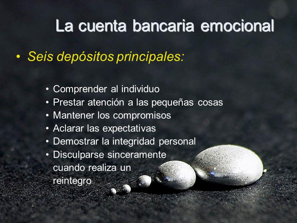 La cuenta bancaria emocional Seis depósitos principales: Comprender al individuo Prestar atención a las pequeñas cosas Mantener los compromisos Aclarar las expectativas Demostrar la integridad personal Disculparse sinceramente cuando realiza un reintegro