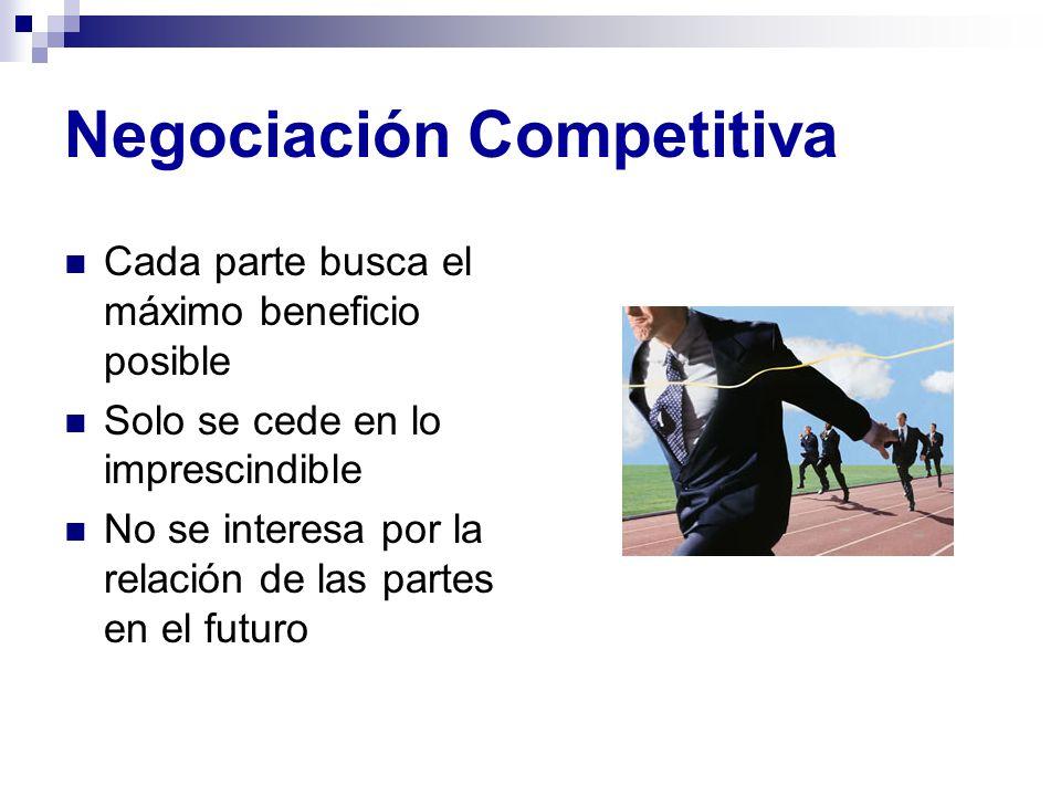 Negociación Competitiva Cada parte busca el máximo beneficio posible Solo se cede en lo imprescindible No se interesa por la relación de las partes en