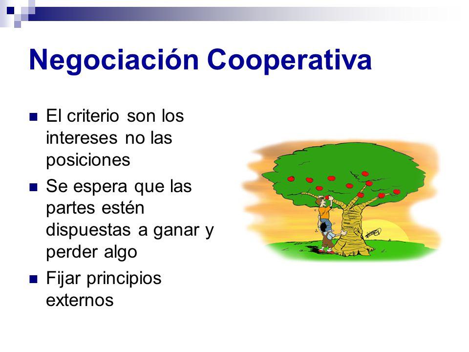 Negociación Cooperativa El criterio son los intereses no las posiciones Se espera que las partes estén dispuestas a ganar y perder algo Fijar principi