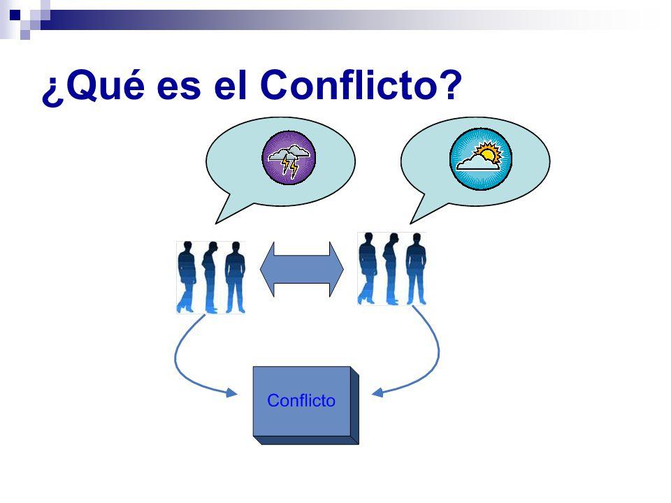 ¿Qué es el Conflicto?