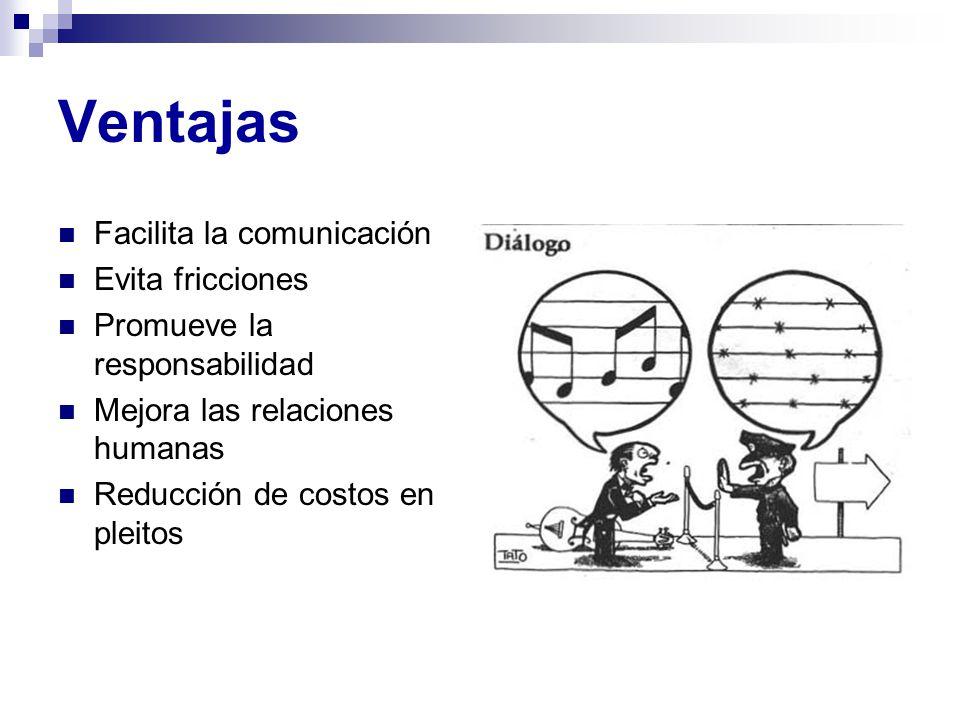 Ventajas Facilita la comunicación Evita fricciones Promueve la responsabilidad Mejora las relaciones humanas Reducción de costos en pleitos