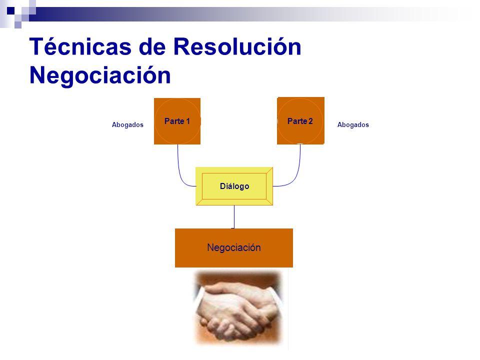 Técnicas de Resolución Negociación Negociación Parte2 1 Abogados Diálogo