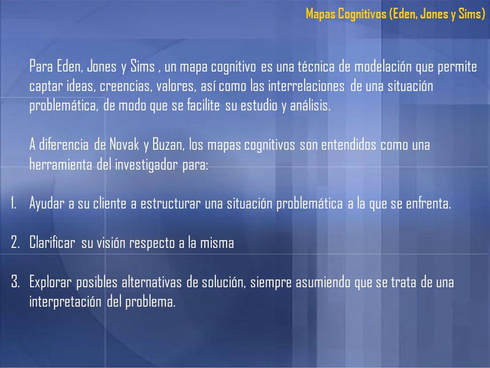 Mapas Cognitivos (Eden, Jones y Sims) Para Eden, Jones y Sims, un mapa cognitivo es una técnica de modelación que permite captar ideas, creencias, valores, así como las interrelaciones de una situación problemática, de modo que se facilite su estudio y análisis.