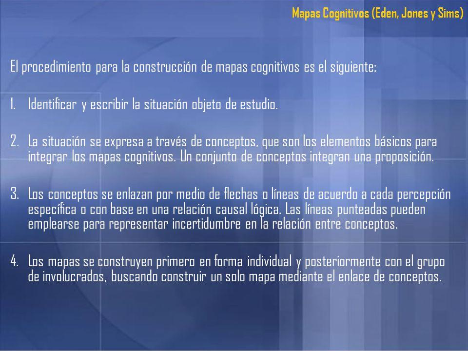 Mapas Cognitivos (Eden, Jones y Sims) El procedimiento para la construcción de mapas cognitivos es el siguiente: 1.Identificar y escribir la situación objeto de estudio.