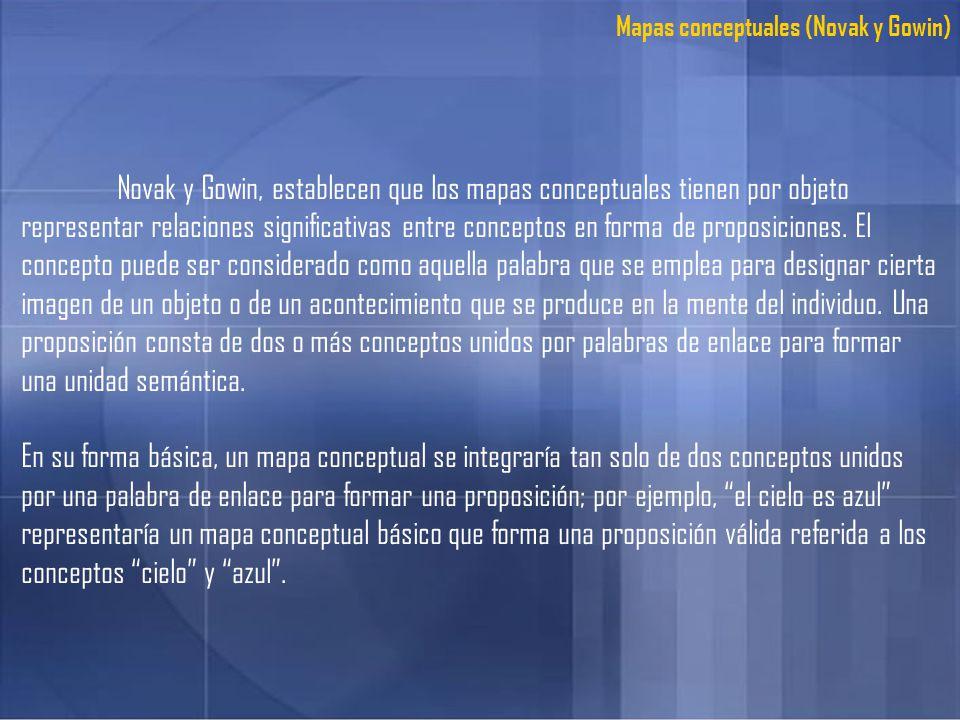 Mapas conceptuales (Novak y Gowin) Novak y Gowin, establecen que los mapas conceptuales tienen por objeto representar relaciones significativas entre conceptos en forma de proposiciones.