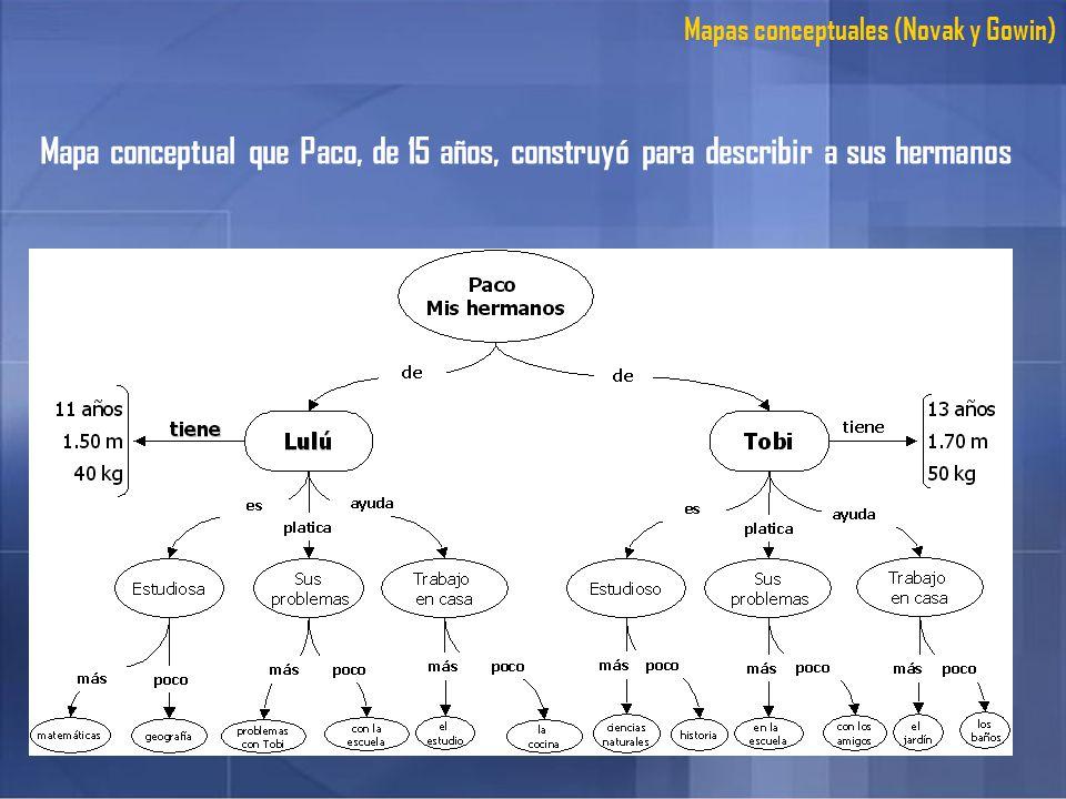 Mapa conceptual que Paco, de 15 años, construyó para describir a sus hermanos Mapas conceptuales (Novak y Gowin)