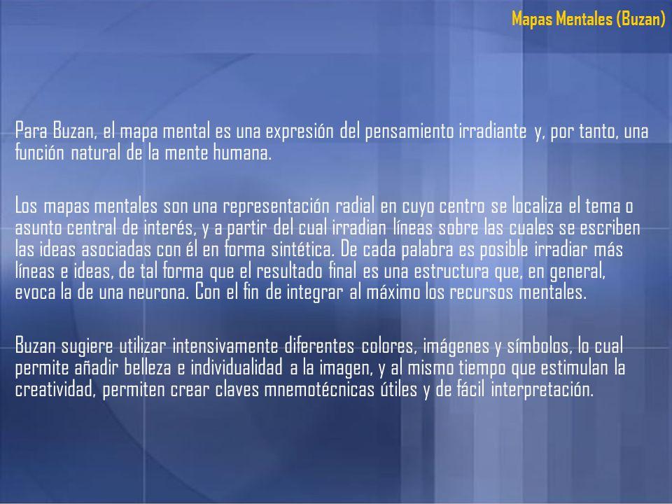 Para Buzan, el mapa mental es una expresión del pensamiento irradiante y, por tanto, una función natural de la mente humana.