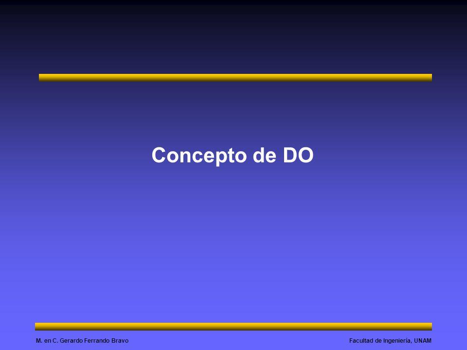 Facultad de Ingeniería, UNAMM. en C. Gerardo Ferrando Bravo Concepto de DO