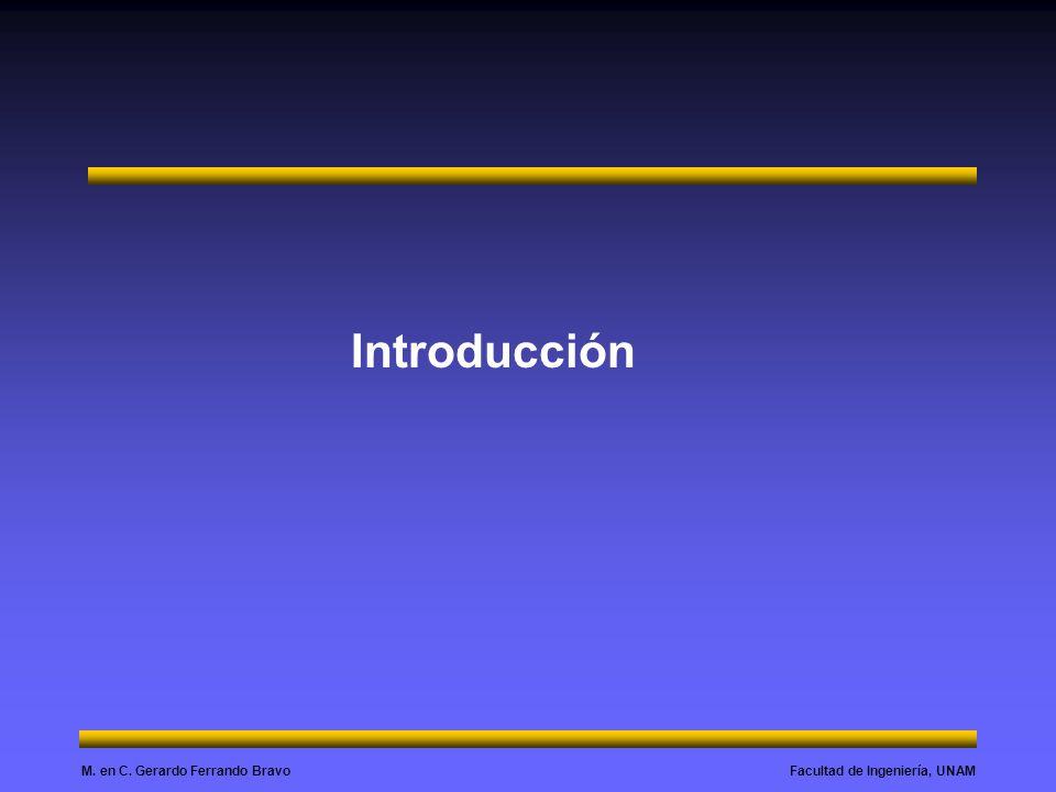 Facultad de Ingeniería, UNAMM. en C. Gerardo Ferrando Bravo Introducción